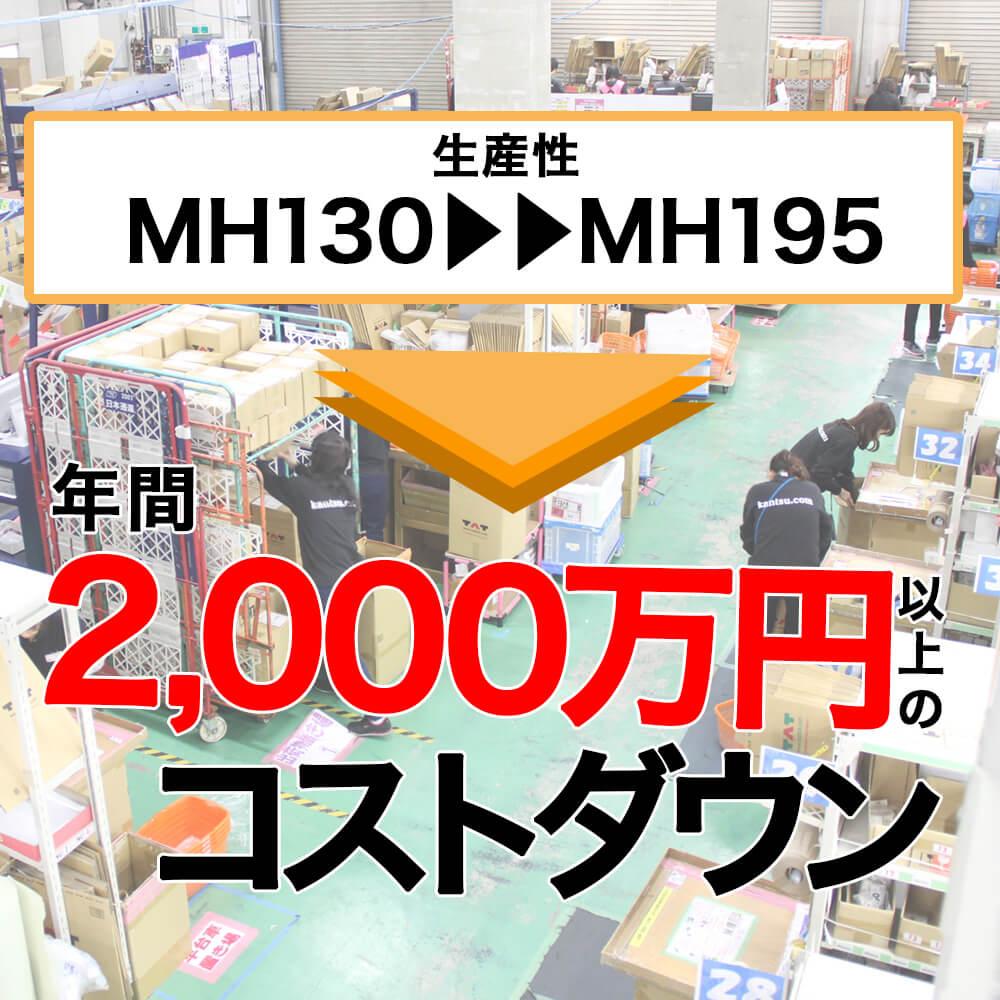 事例①2,000万円のコストダウン