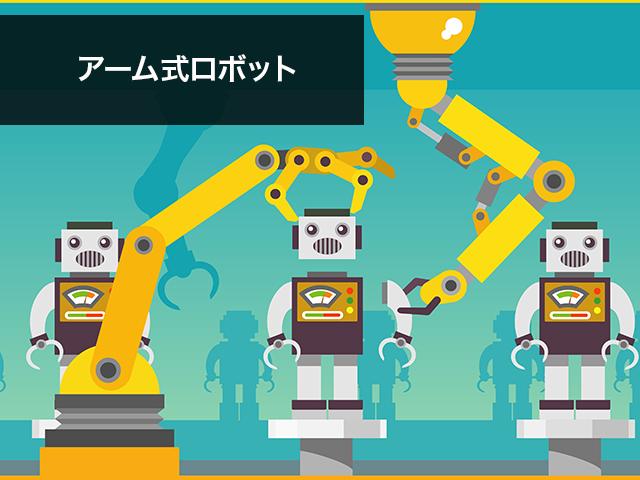 アーム式ロボット