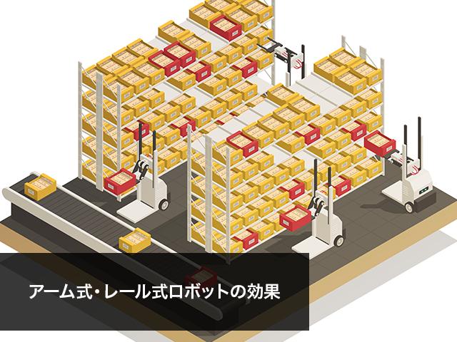 入荷作業ではトラックで運ばれた商品をアーム式ロボットで商品を卸し、 レール式ロボットで商品を自動では運ぶ作業が出来ます。