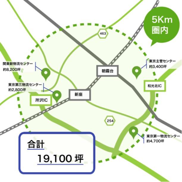 関東拠点マップ